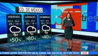 noticias, forotv, El clima, Raquel Méndez , clima, lluvias