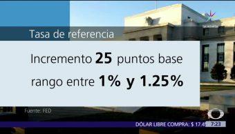 Reserva Federal de Estados Unidos, incrementa, tasa de referencia, puntos base