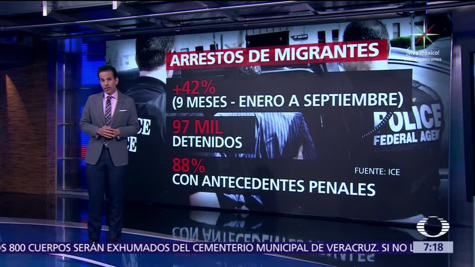 Aumenta Arresto Indocumentados Estados Unidos