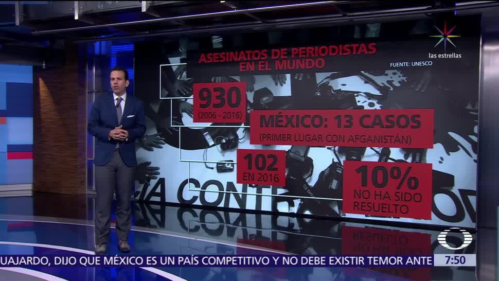 Unesco: 930 periodistas fueron asesinados entre 2006 y 2016 en el mundo