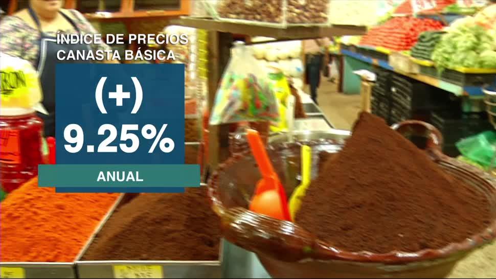 Precios al consumidor aumentan 0.92%, informa el INEGI