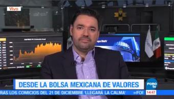 Analizan Comportamiento Activos Riesgo Ricardo López Sánchez Analista Financiero