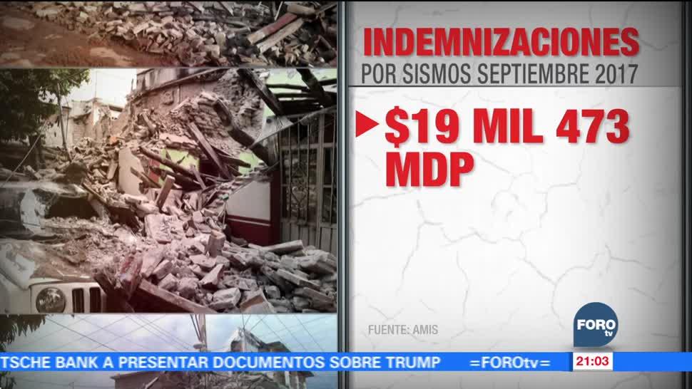 Indemnizaciones por sismos de septiembre en México