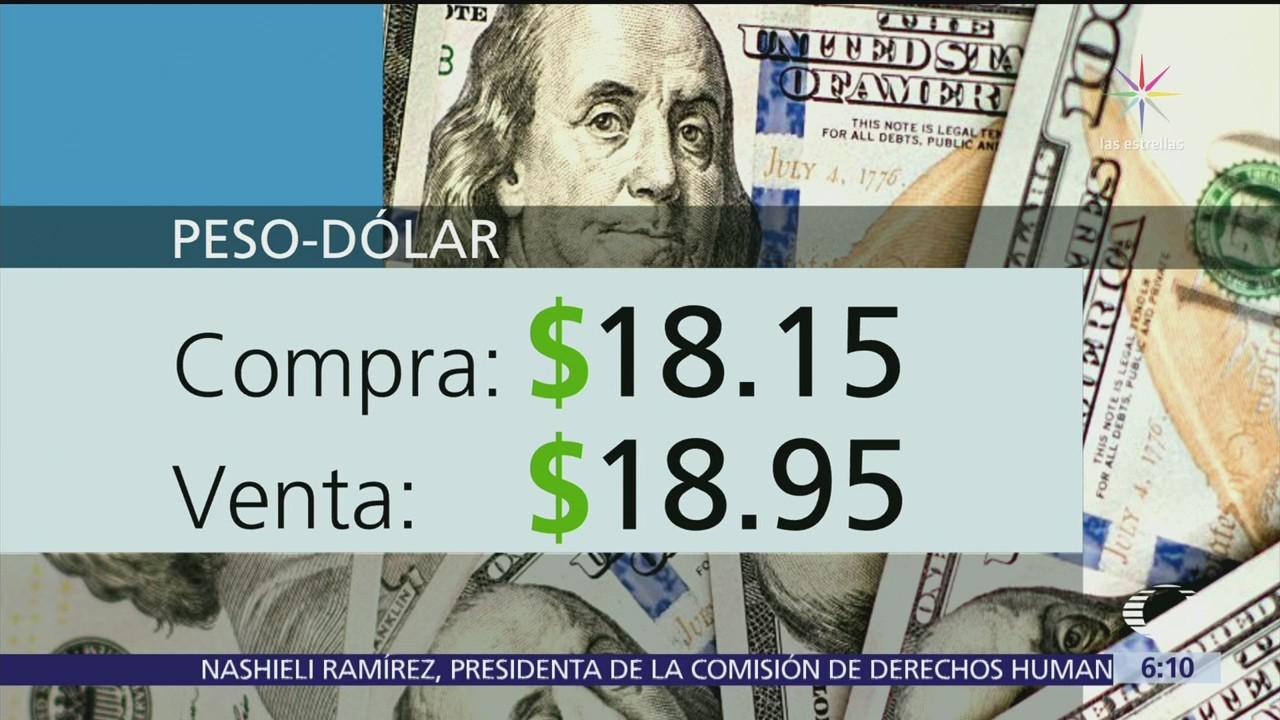 El dólar se vende en $18.95