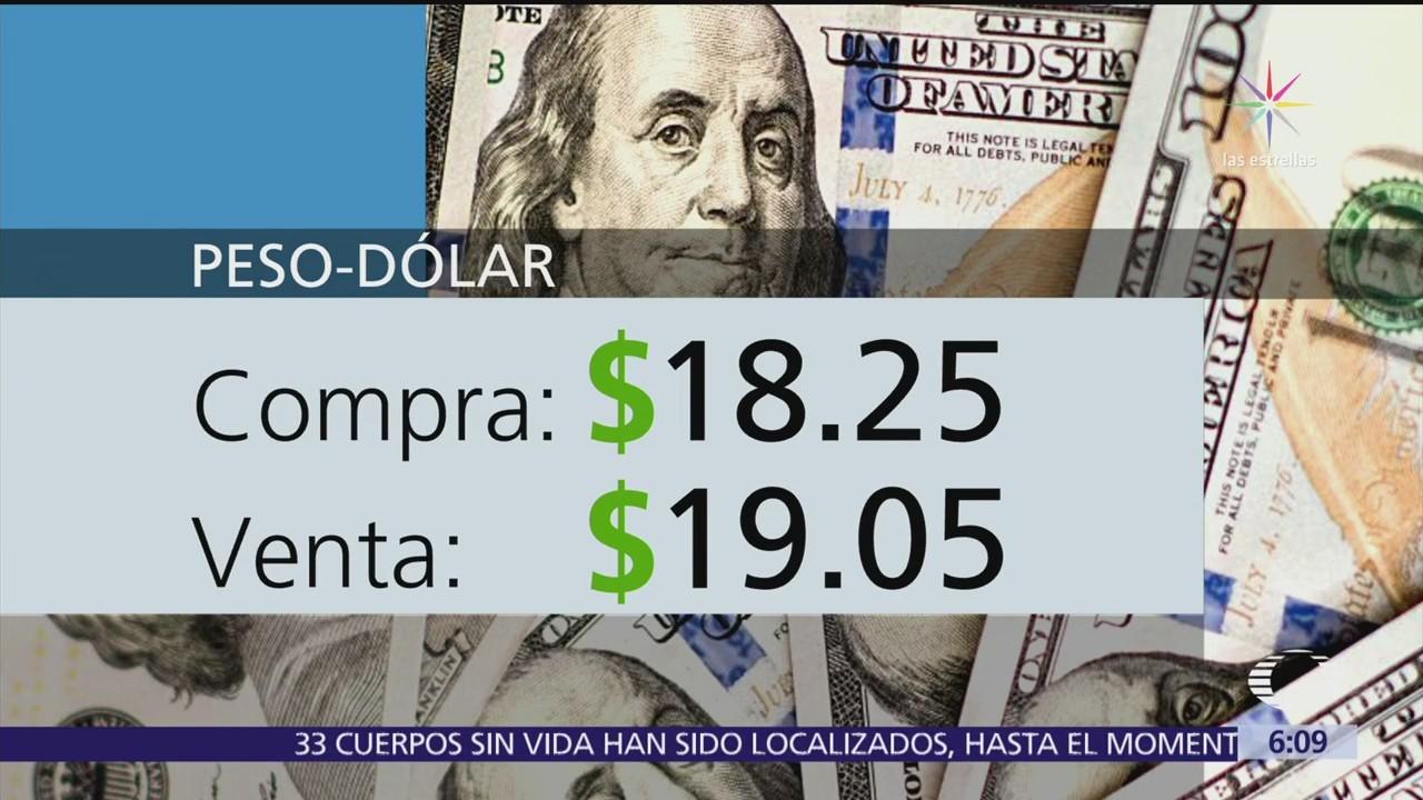 El dólar se vende en $19.05