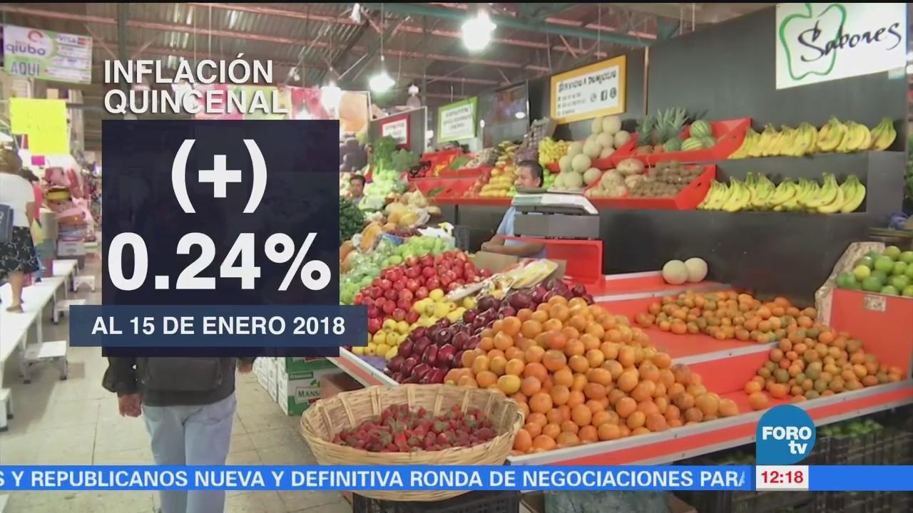 Inflación anual se desacelera a 5.51% en la primera quincena de enero: INEGI
