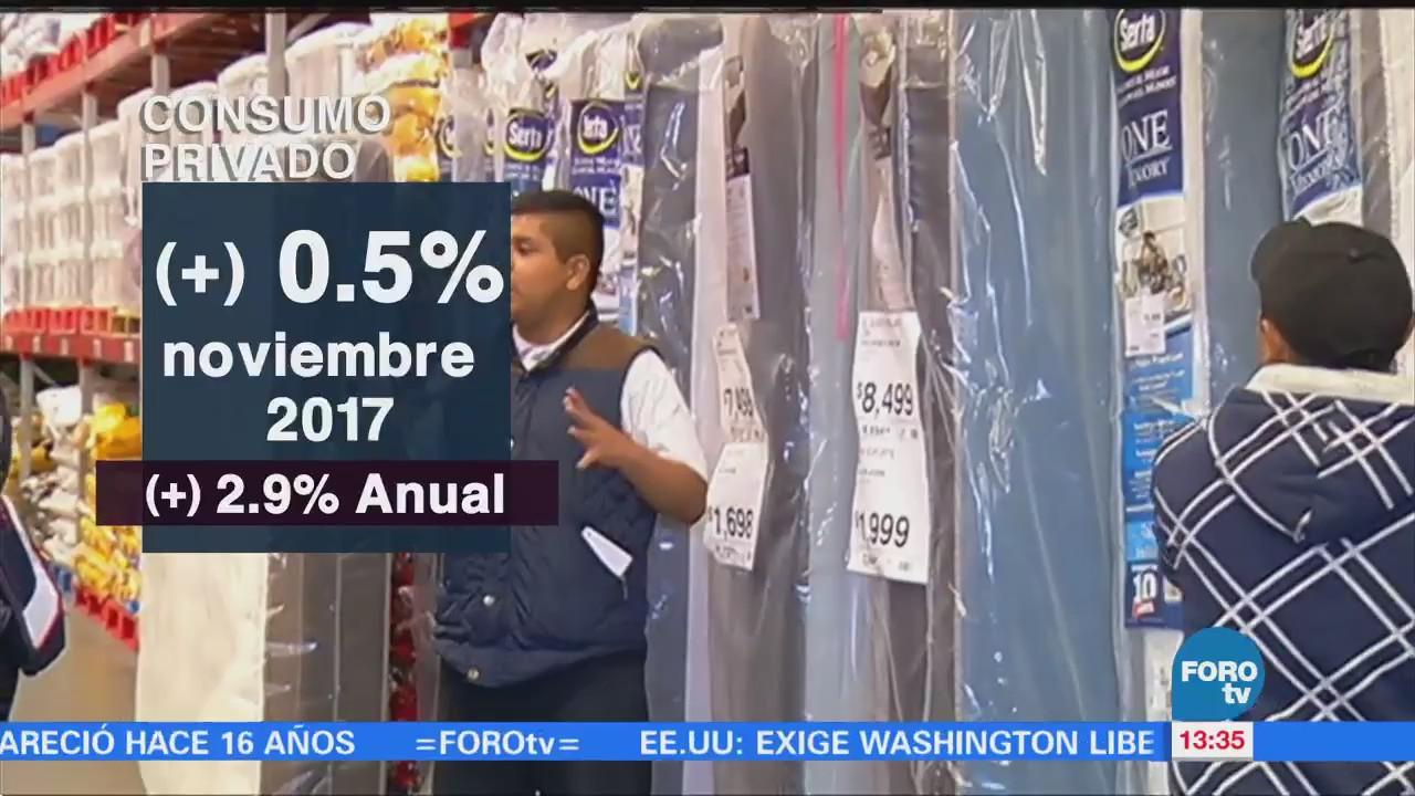 Aumenta indicador mensual del consumo privado