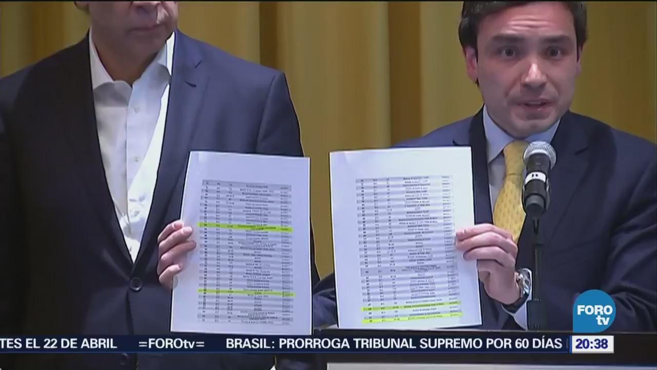Exigen juicio político contra Alberto Elías Beltrán