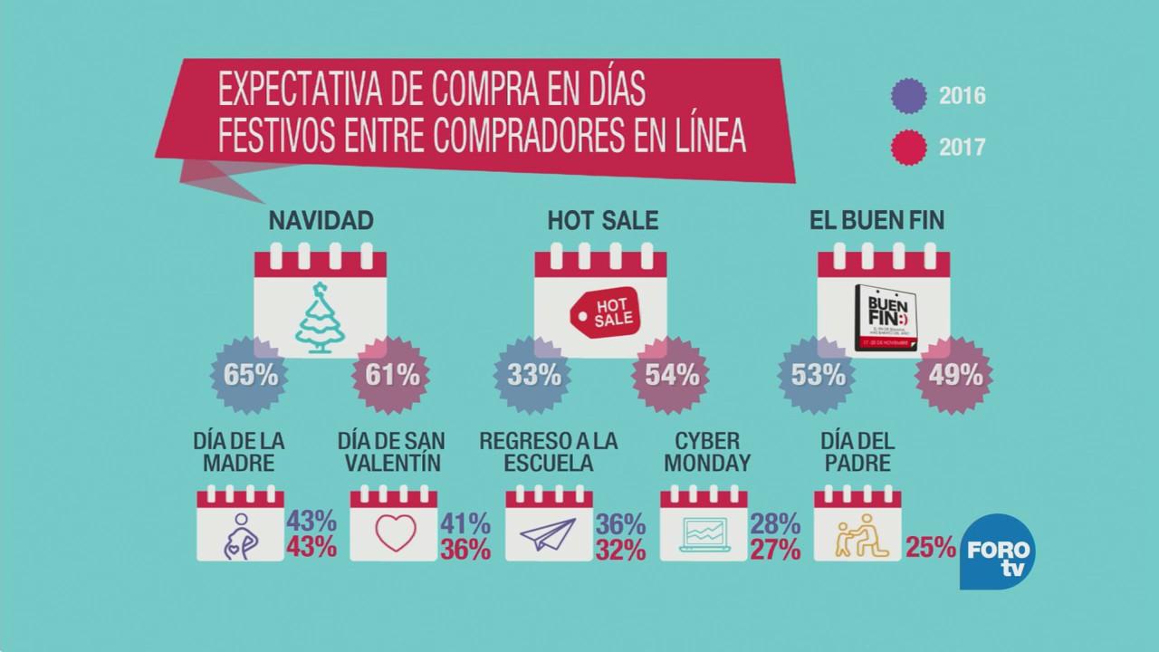 La participación de IAB México