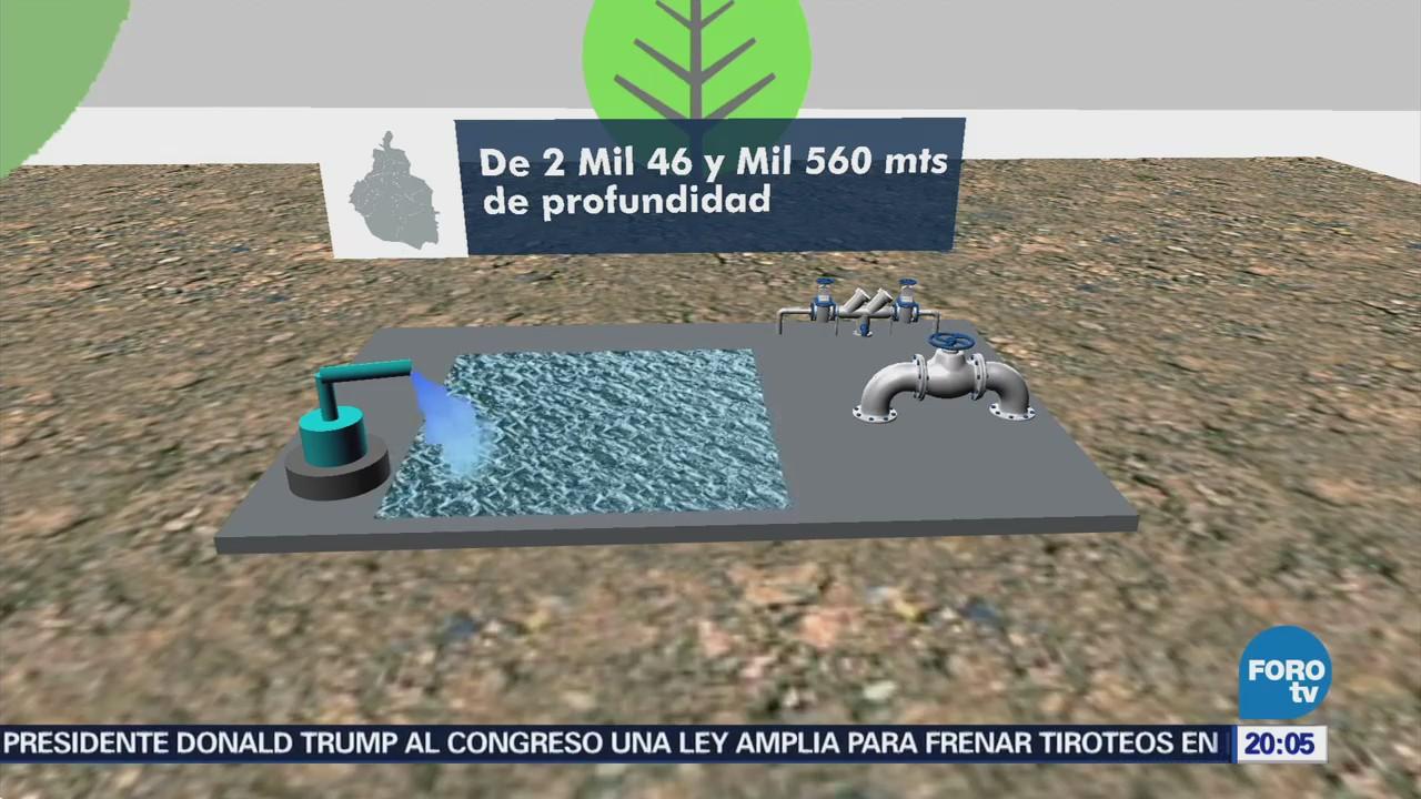 Pemex busca agua profunda en CDMX