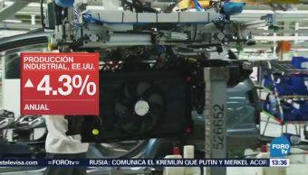 Producción Industrial Eu Sube 0.5% Durante Marzo