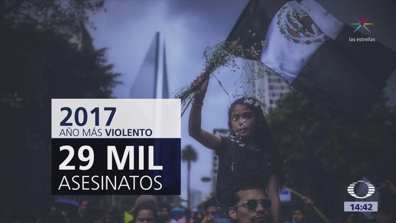 Impacto Económico Violencia México