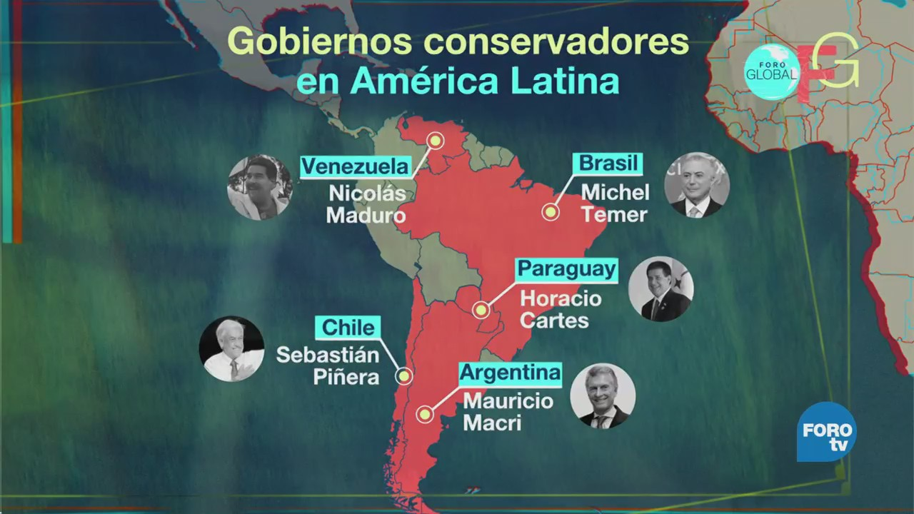 América Latina. La derecha gana terreno