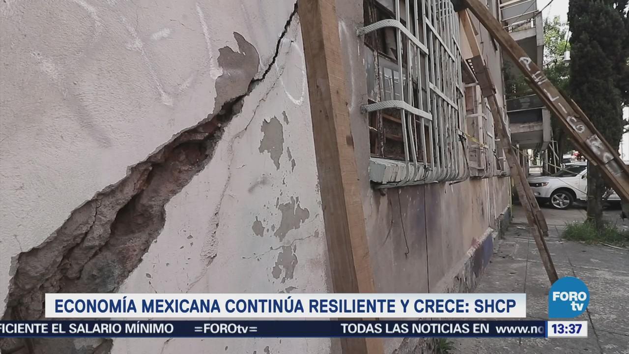 Economía Mexicana Recupera Primer Trimestre Año,