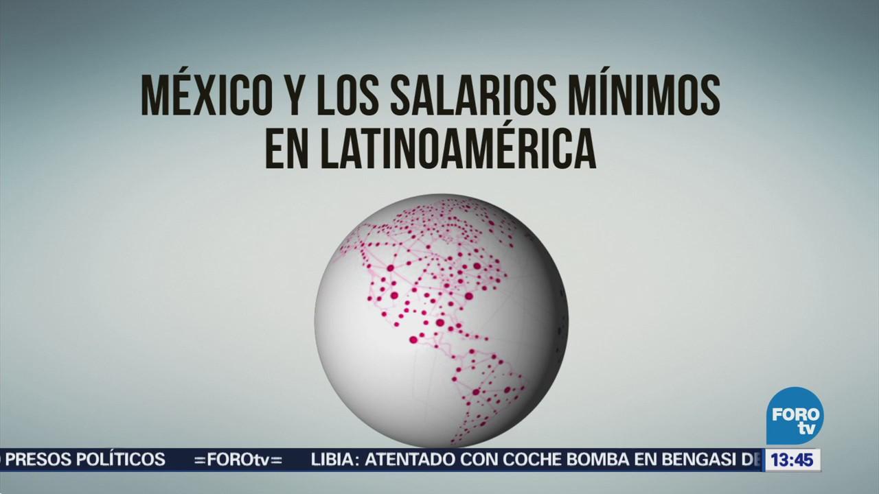 México Salarios Mínimos Más Bajos Latinoamérica