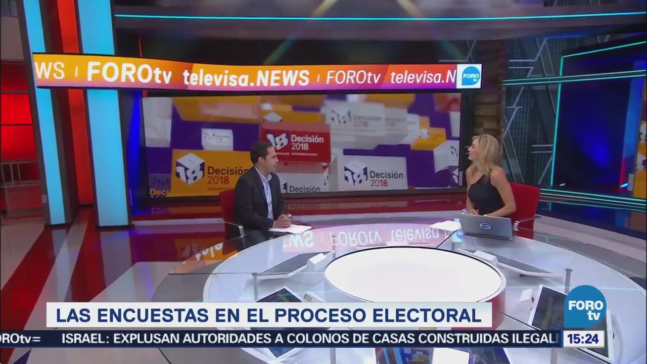 Encuestas Proceso Electoral Javier Martínez, Encuestador