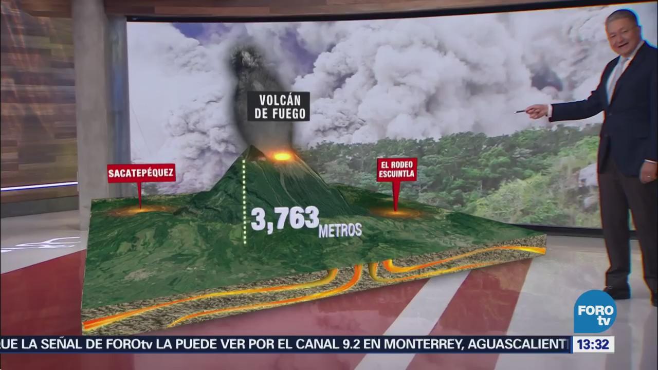 Conoce Cómo Ocurrió Explosión Volcán Fuego Guatemala