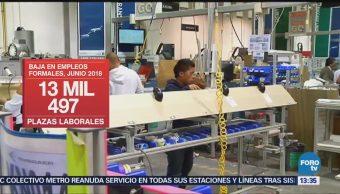 Bajan 13 mil 497 puestos de trabajo en julio: IMSS