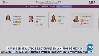 Concluye Prep en Instituto Electoral de