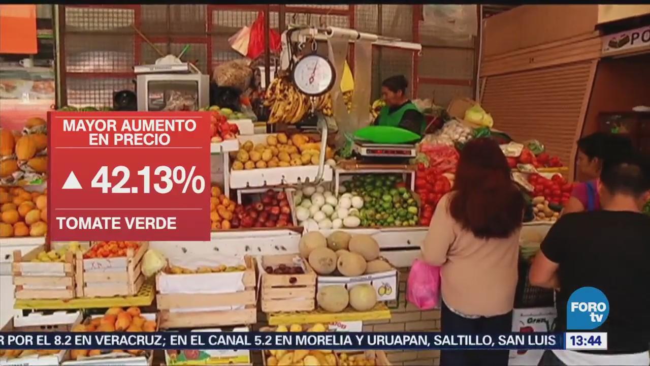 Índice Nacional Precios Consumidor Crece 0.32% Julio