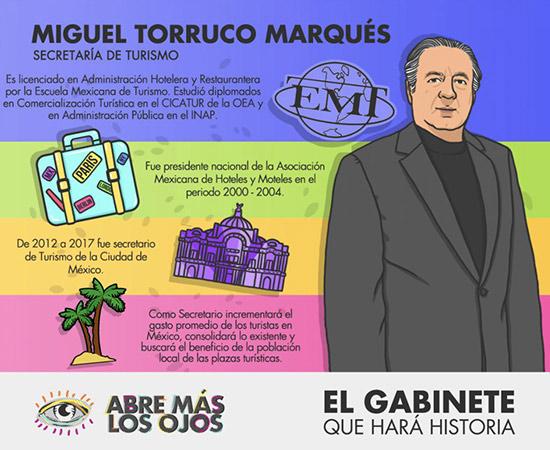 migule-torruco-marques-secretaria-turismo-amlo