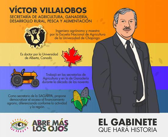 victor-villalobos-sagarpa-amlo