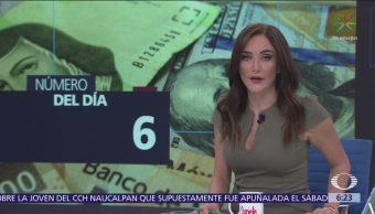 La inversión extranjera directa en México cayó