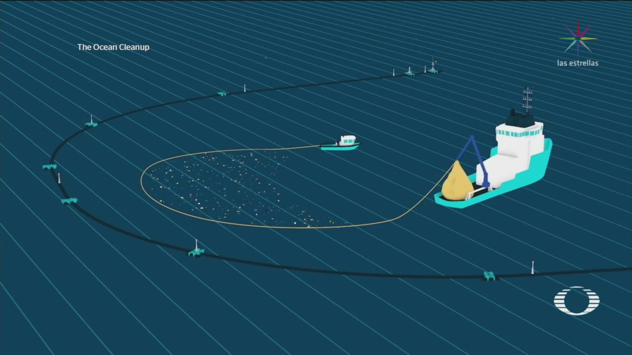 The Ocean Cleanup Oleo Esponja Proyectos Limpiar Planeta