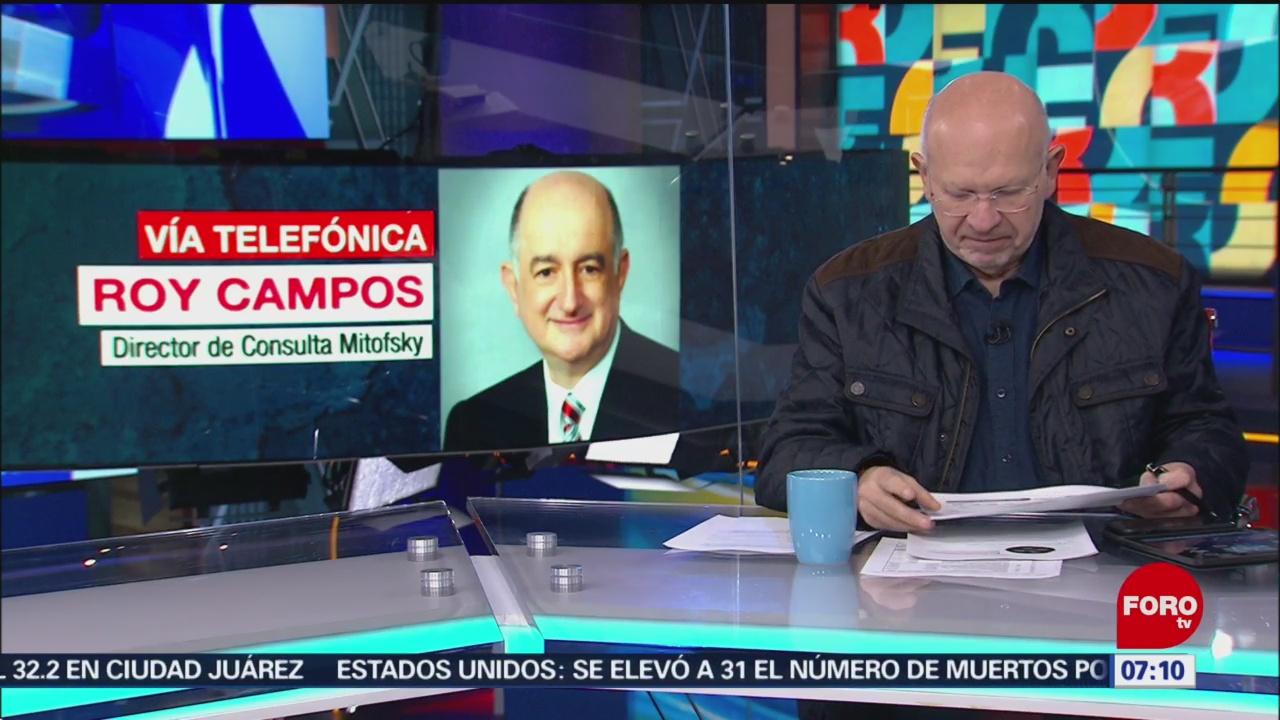 Crece confianza en las instituciones de México, arroja encuesta de Consulta Mitofsky