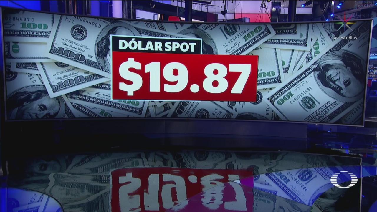 Dólar Spot Se Cotiza En 19.87 Pesos