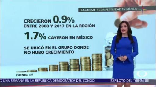 Salarios y competitividad en México