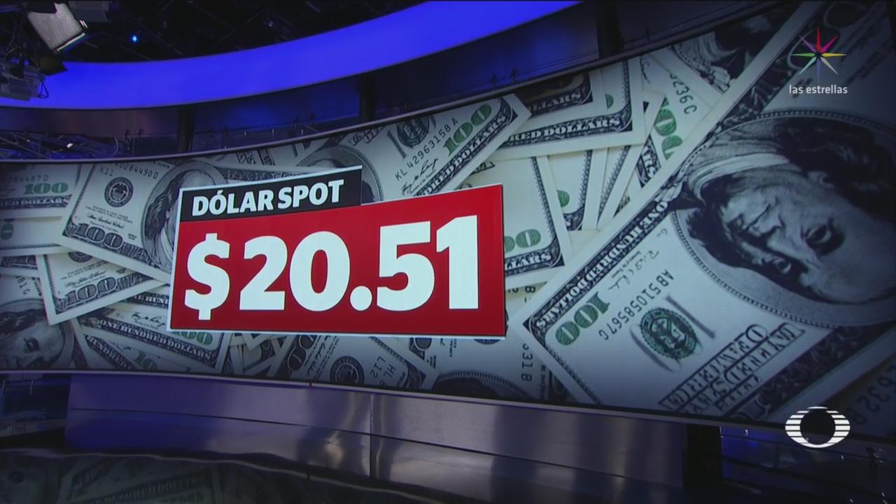 Mal Día Para El Dólar Y La Bmv