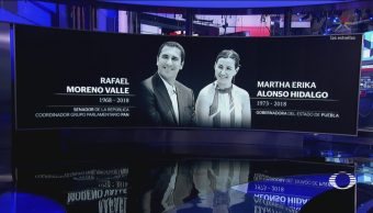 Televisa Expresa Condolencias Muerte Martha Erika Alonso