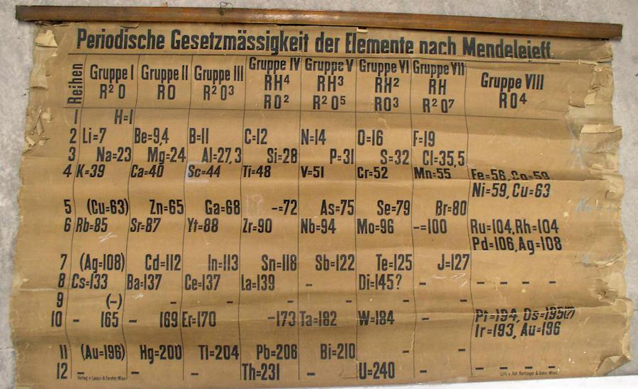 Encuentran tabla periódica más antigua