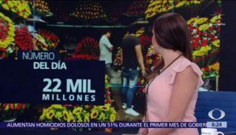 El número del día: 22 mil millones