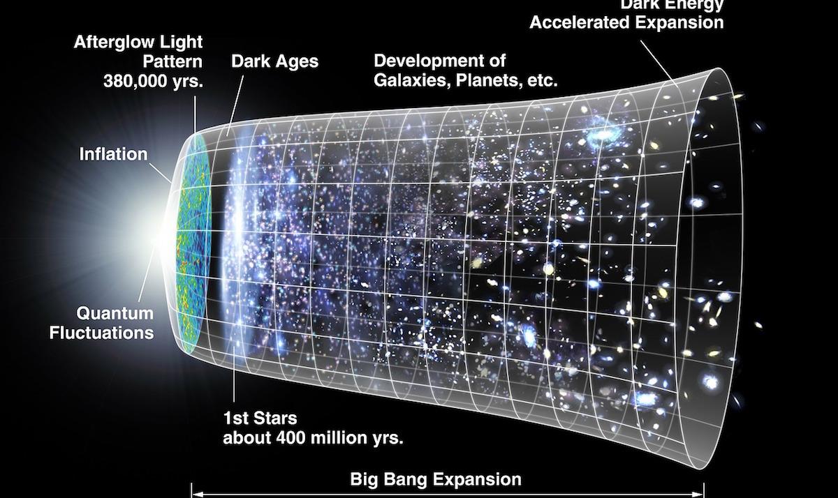 Foto Expansión Universo 1 Marzo 2019