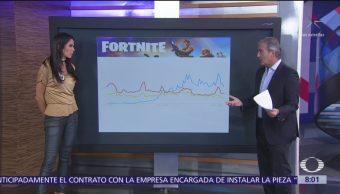 Resultados preliminares de la encuesta nacional sobre videojuegos