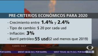 SHCP estima crecimiento de 1.4 a 2.4 por ciento en 2020