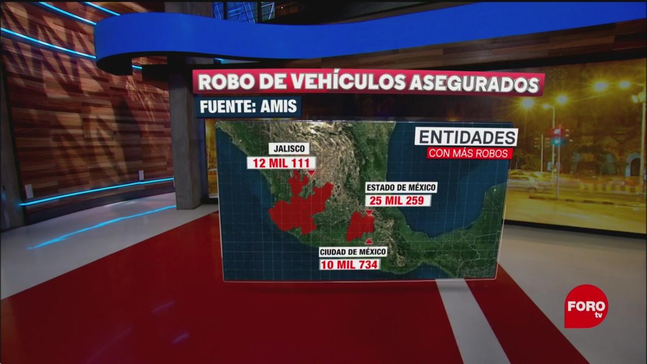 FOTO: Aumenta el robo de vehículos en México, 5 MAYO 2019