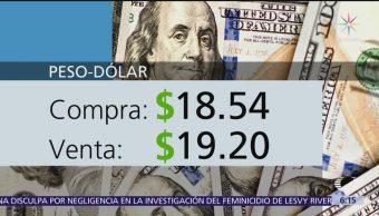 El dólar se vende en $19.20