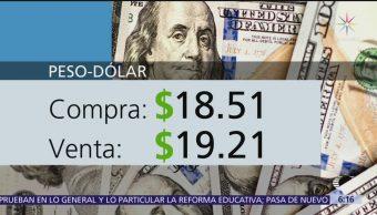 El dólar se vende en $19.21