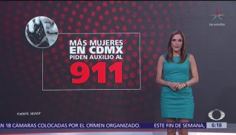 Más mujeres piden auxilio al 911 en la Ciudad de México