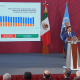 Foto: Ricardo Sheffield Padilla y López Obrador en conferencia de prensa. 20 de mayo de 2019, Ciudad de México