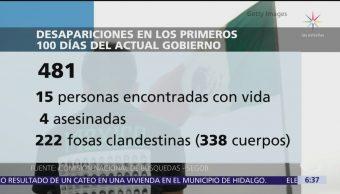 Suman 481 desapariciones en México durante 100 días del gobierno de AMLO