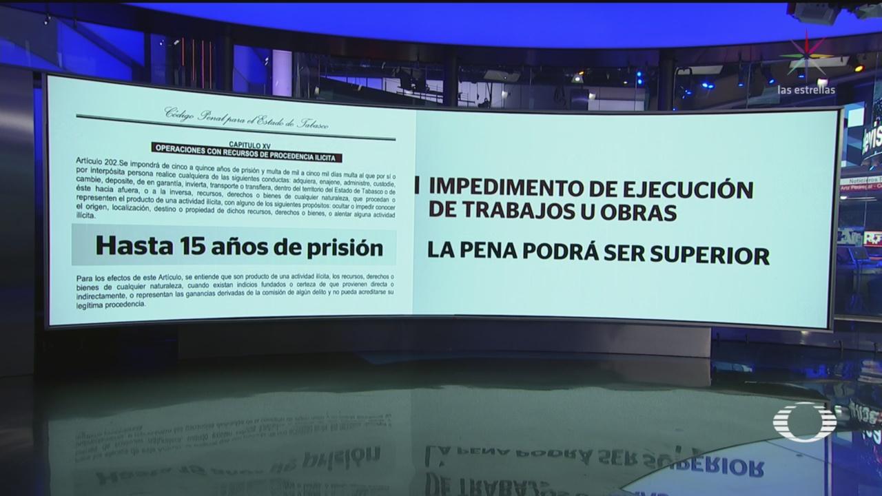 Foto: Gobernador Tabasco Defiende Aprobación Ley Garrote 30 Julio 2019