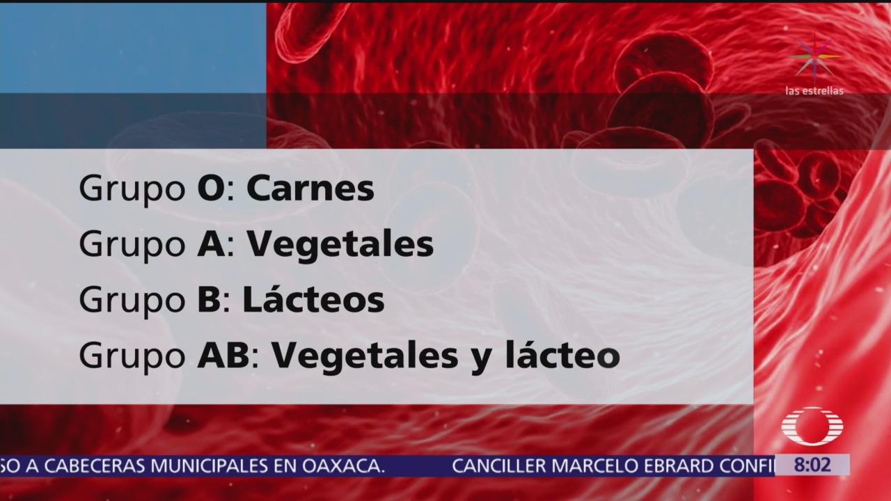 Nutrición genética, qué comer según tu tipo de sangre