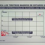 Foto: Correlación Entre Armas Tiroteos Estados Unidos, 5 de Agosto de 2019