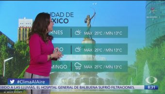 Clima Al Aire: Huracán 'Lorena' tocó tierra en Jalisco