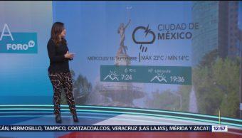Tiempo a tiempo... con Raquel Méndez [18-09-19]