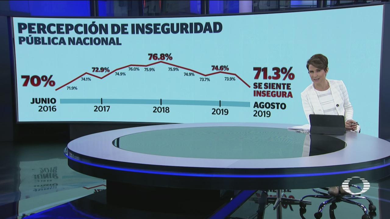 Foto: Ecatepec Naucalpan Lugares Más Peligrosos Inegi 16 Octubre 2019